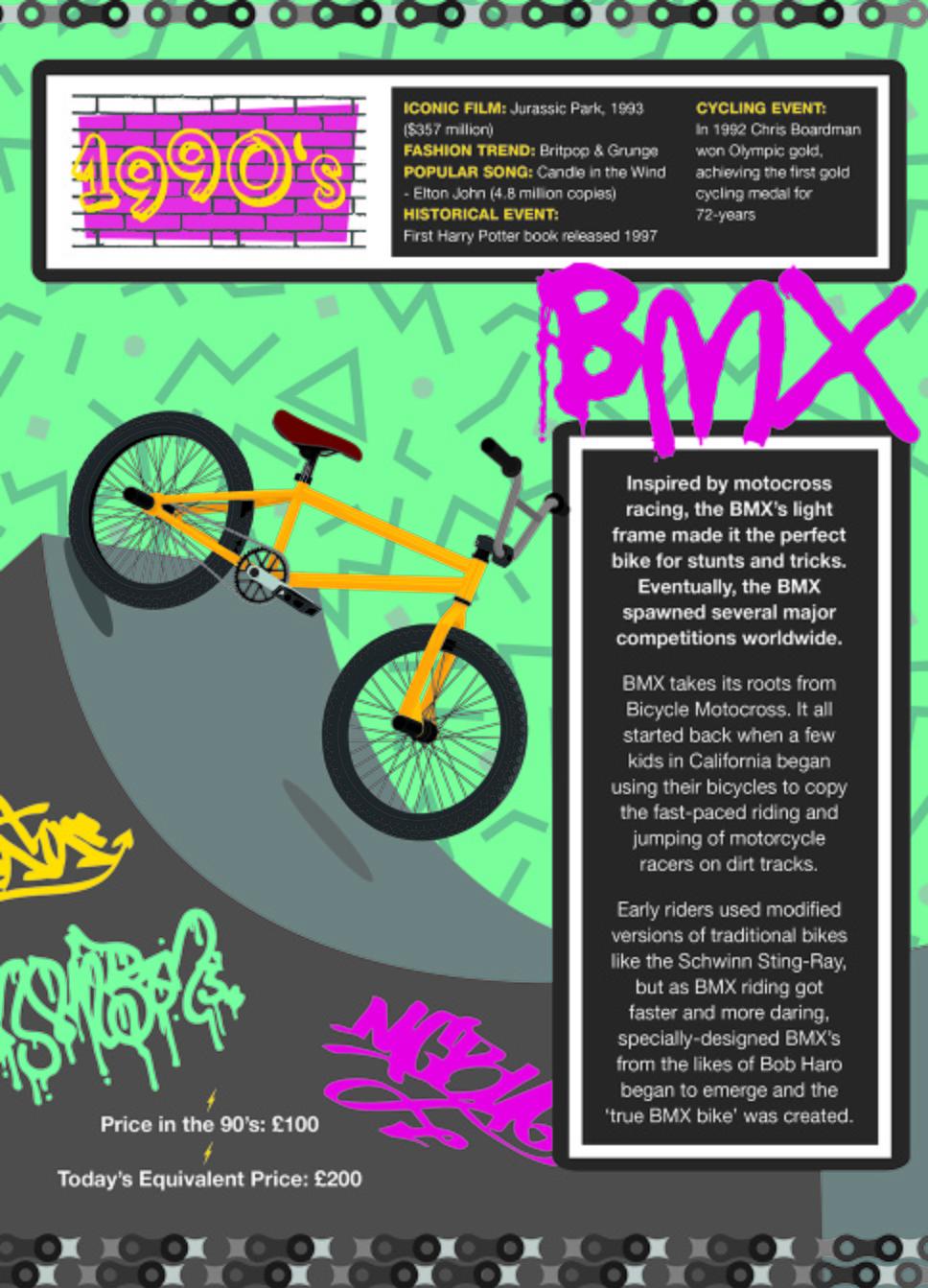 1990s BMX