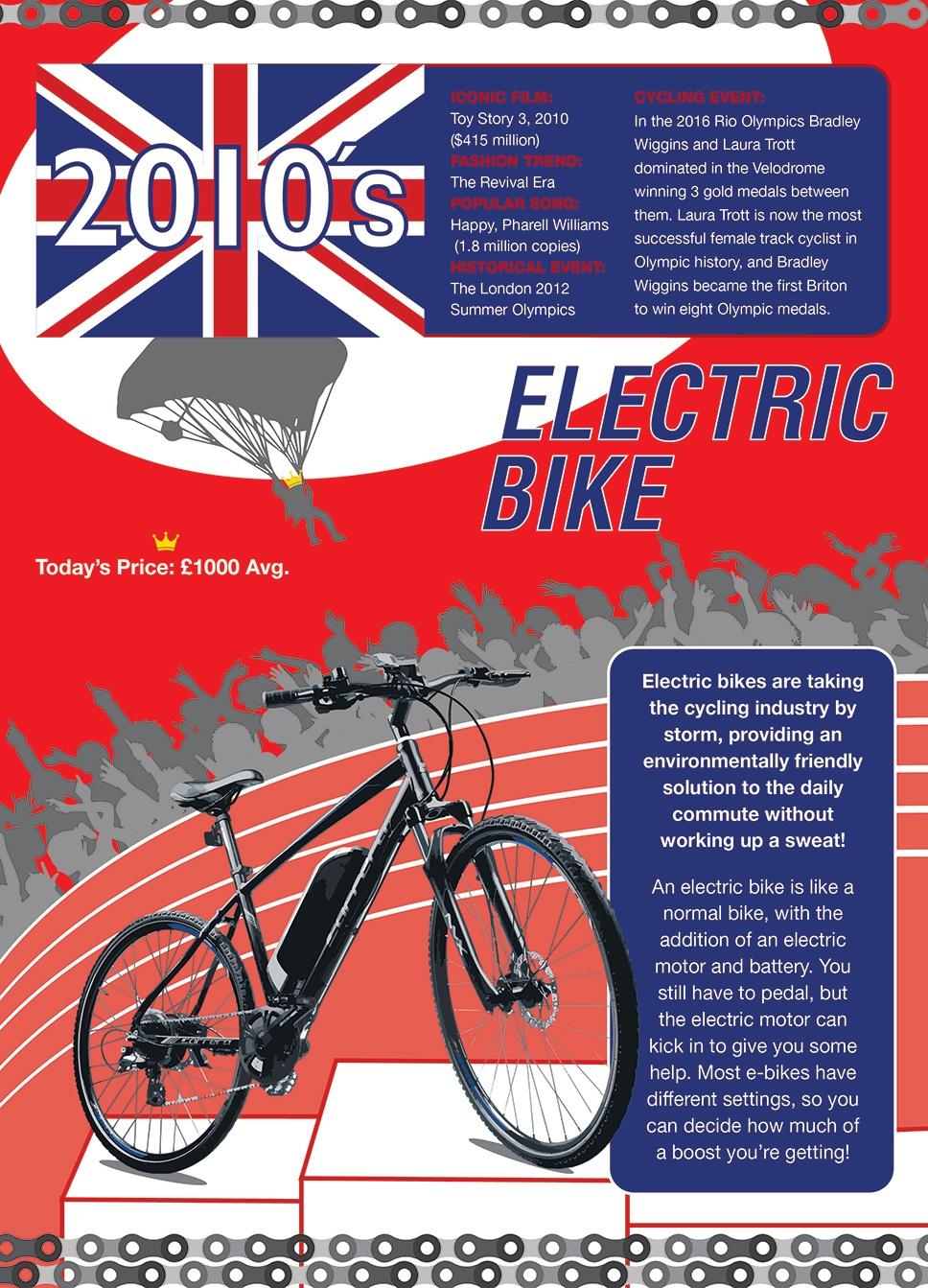 2010s Electric Bike