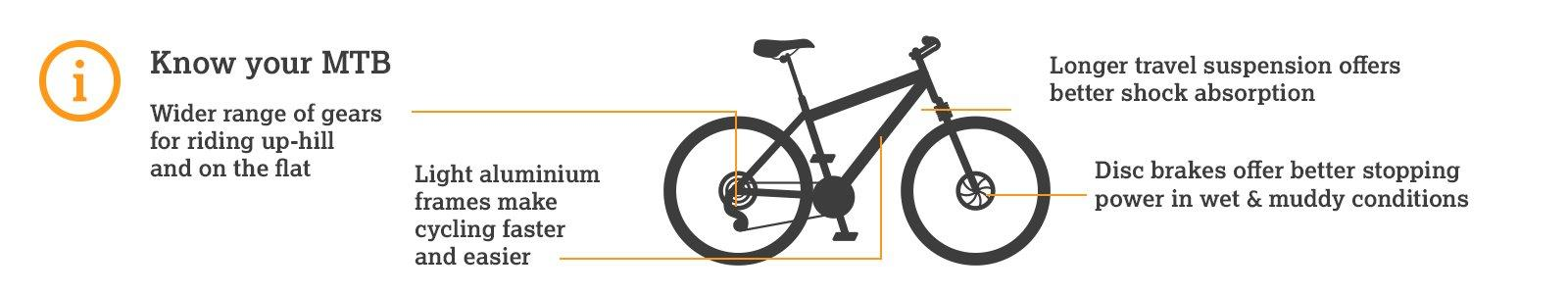 Know your hybrid bike