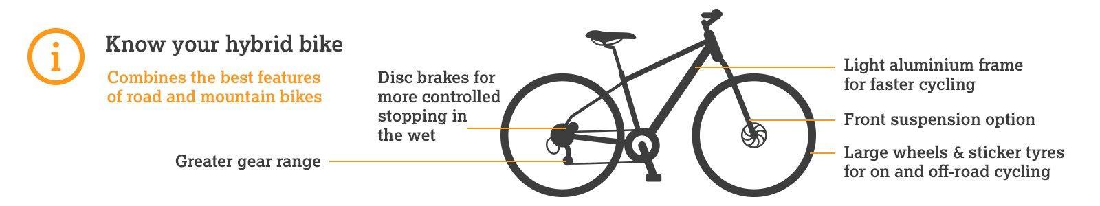 Know your hybrid bike