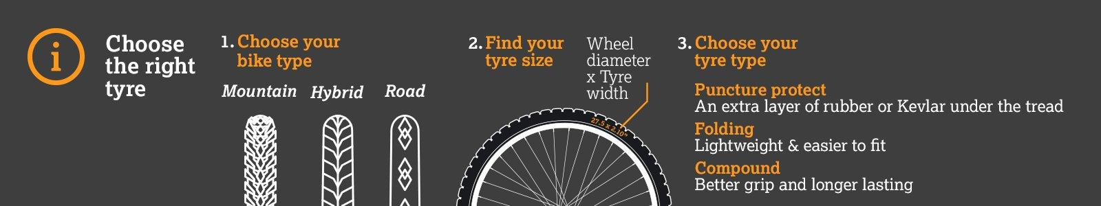 Choose the right bike tyre