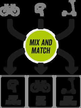 Mix & Match, TradeIn20