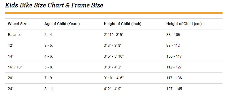 Kids Bike Size Guide | Kids Bike Size Charts | Halfords