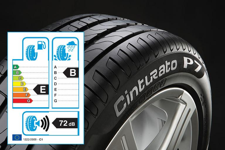 Image for EU Tyre Labelling article