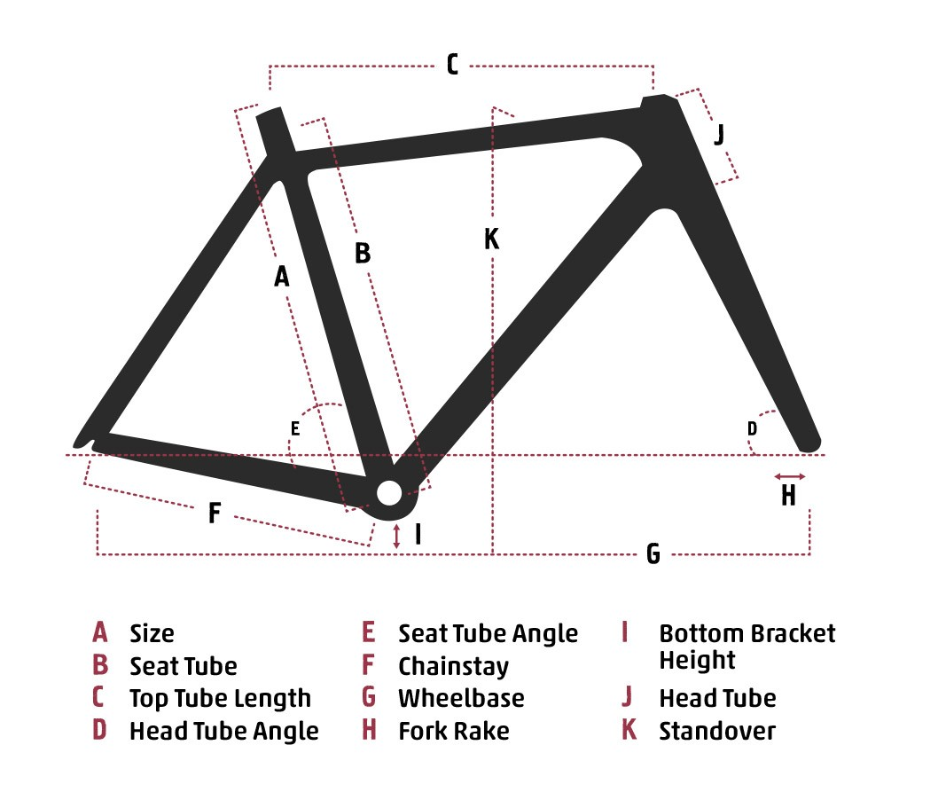 Cycle Republic Bike Geometry Guide