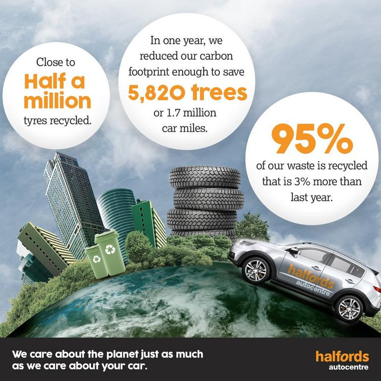 Image for Halfords Autocentres and the Environment article