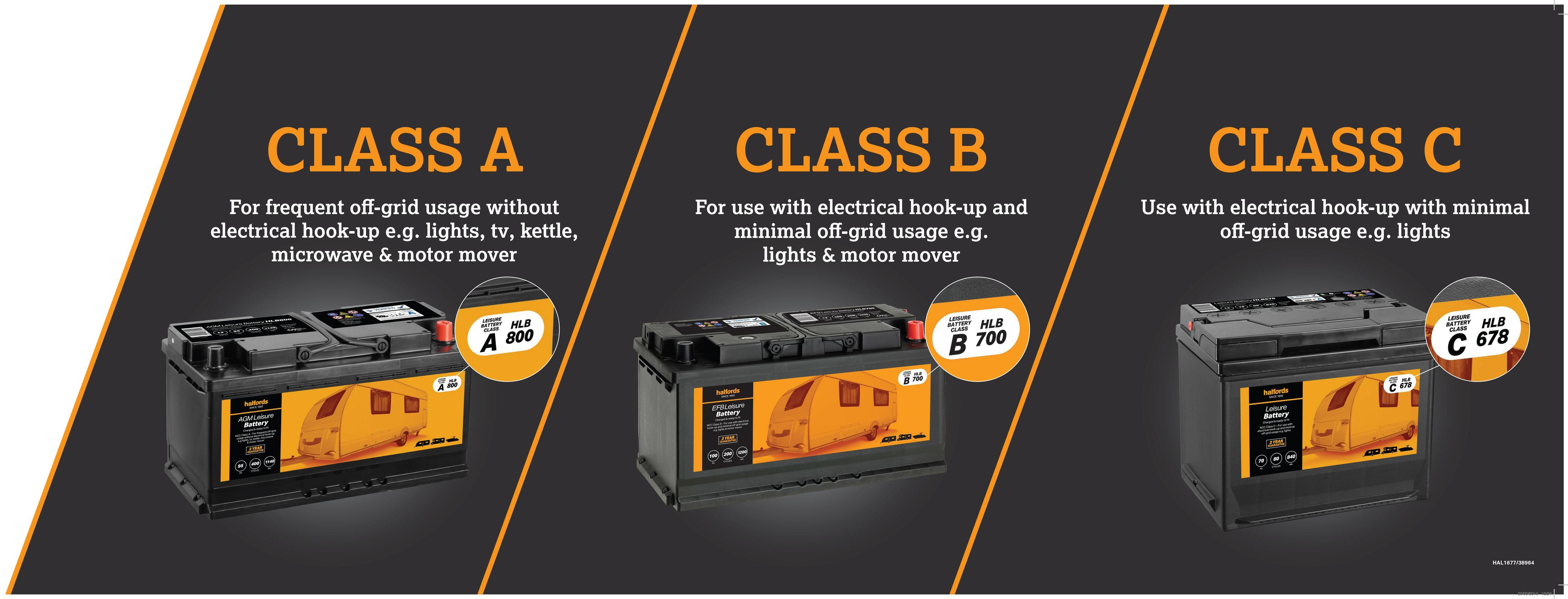 87ff9769f4d Halfords Leisure Battery HLB681 Extra Info