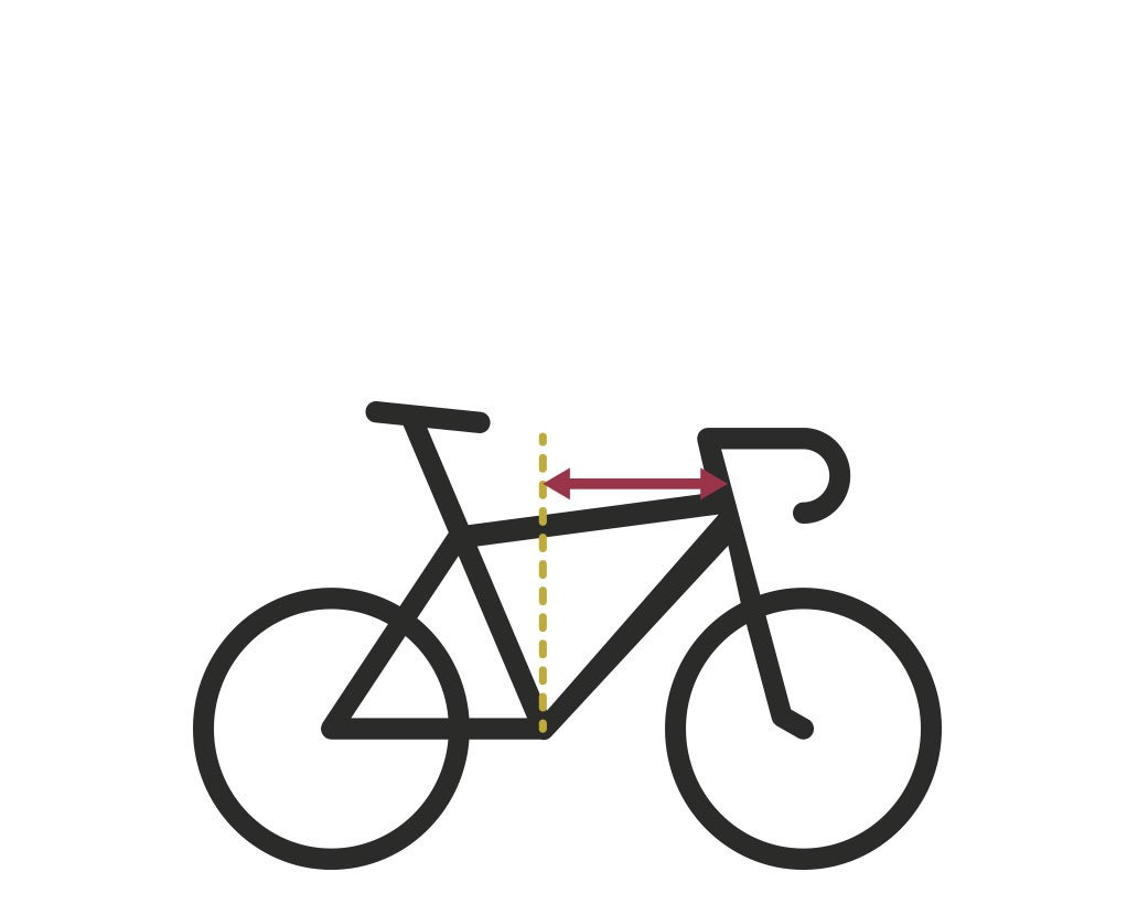Bike Reach Guide
