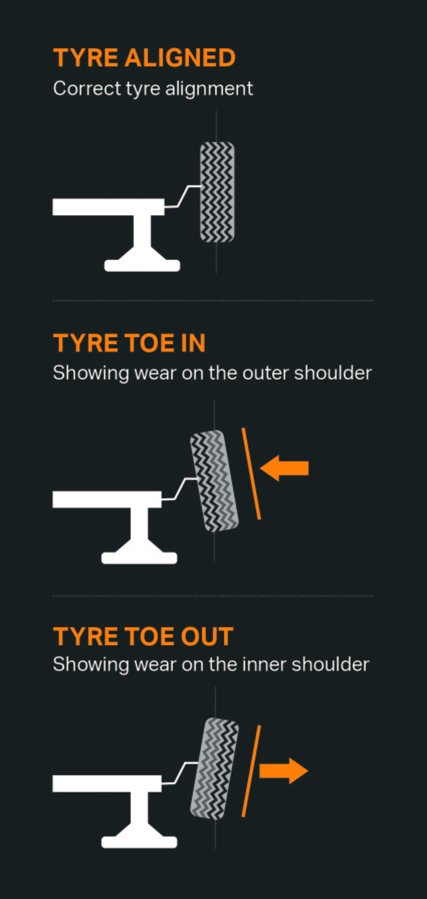 What is wheel alignment or 'tracking'? - Halfords Autocentres